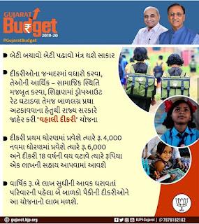 Vhali Dikri Yojna   Vahali Dikri Yojna : Gujarat Government New Scheme   Vali Dikri Yojna