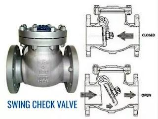 cara-kerja-swing-valve-dan-fungsinya