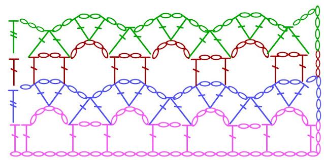 patron grafico- Imagenes Puntada de verano para ponchos a crochet y ganchillo por Majovel Crochet