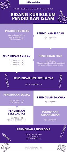 bidang-kurikulum-islam