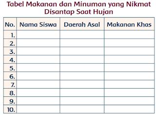 Tabel Makanan dan Minuman yang Nikmat Disantap Saat Hujan www.simplenews.me