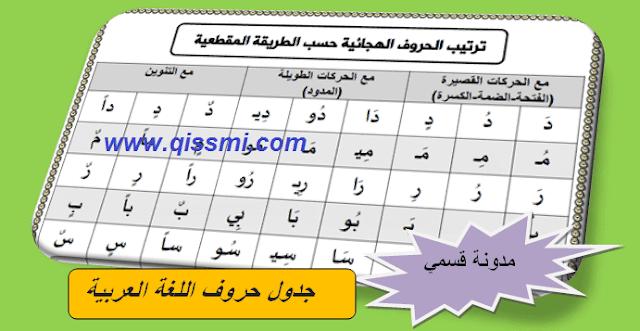 حروف العربية للأطفال