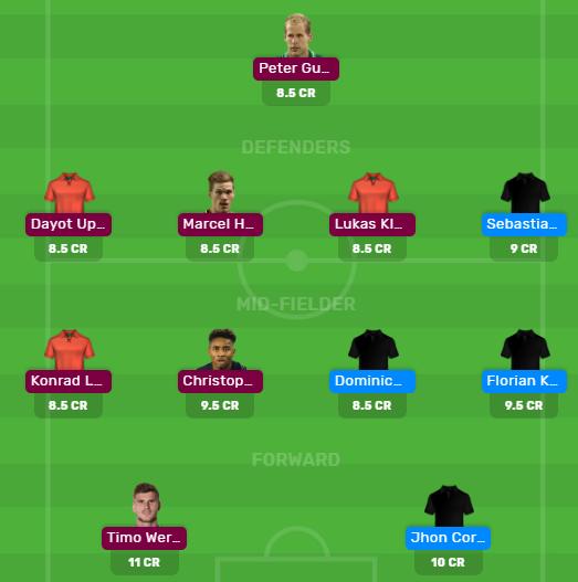 KOL vs RBL MyTeam11 and Dream11 Fantasy Football Team