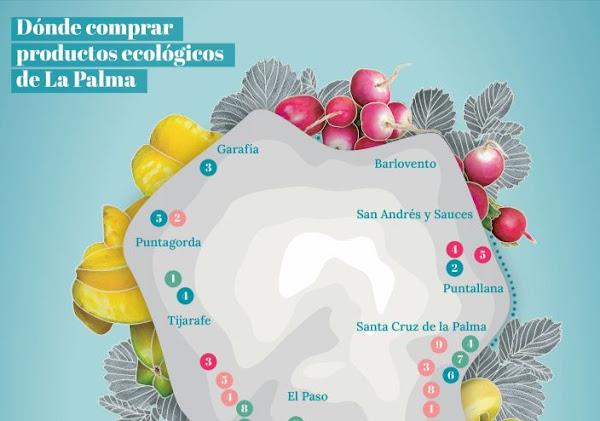 La Fundación CIAB y Ecopalma editan un mapa- folleto con los puntos donde se pueden adquirir productos ecológicos locales