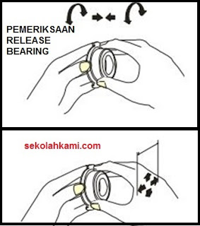 cara memeriksa release bearing