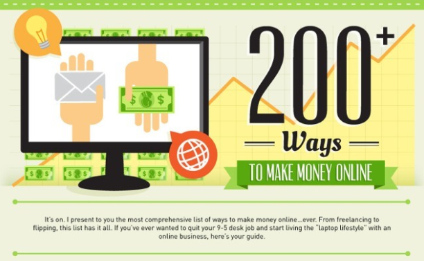 How To Make Money Online [Infographic]