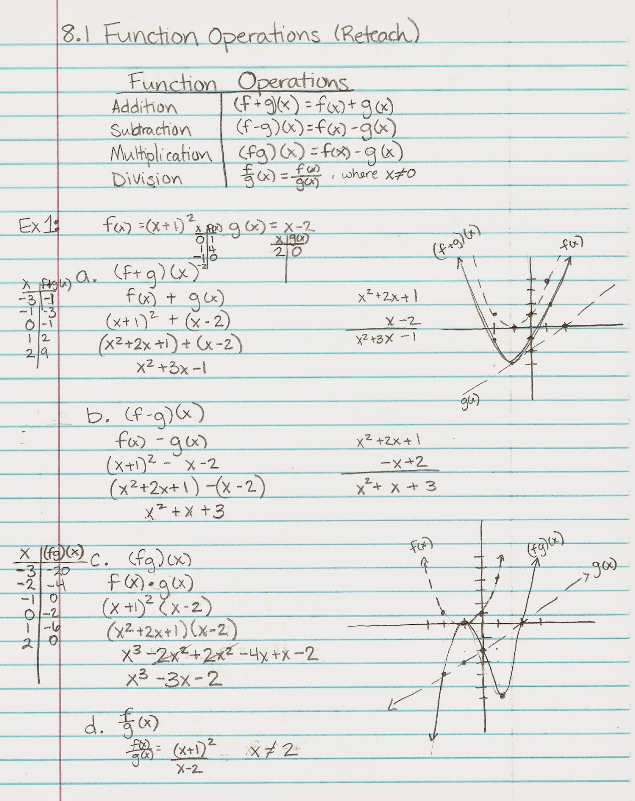 Algebra Alerts Algebra 1 And 2 Algebra 2 Lesson 8 1 Reteach Teacher Notes And Homework