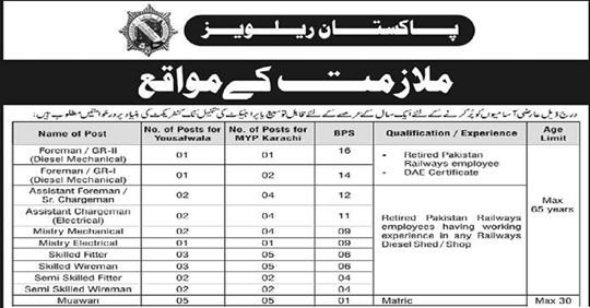 Railway Jobs in Pakistan 2020 Latest