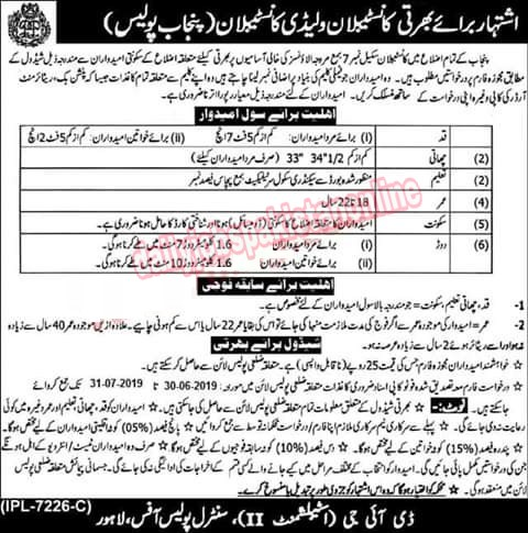 New Jobs Pakistan | Police Jobs 2019 For Constable & Lady Constable