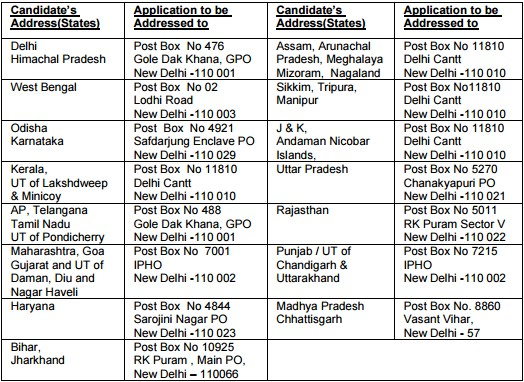 Indian Navy Recruitment 2016 - Senior Secondary Recruits (SSR) Posts