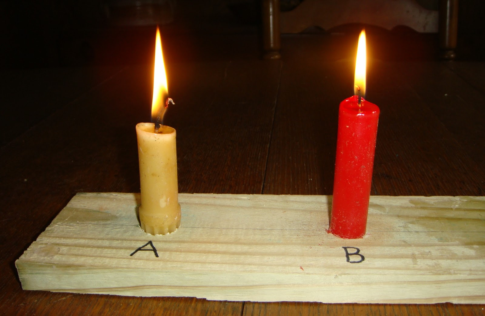 Sensible Survival: Candles for Emergency Light
