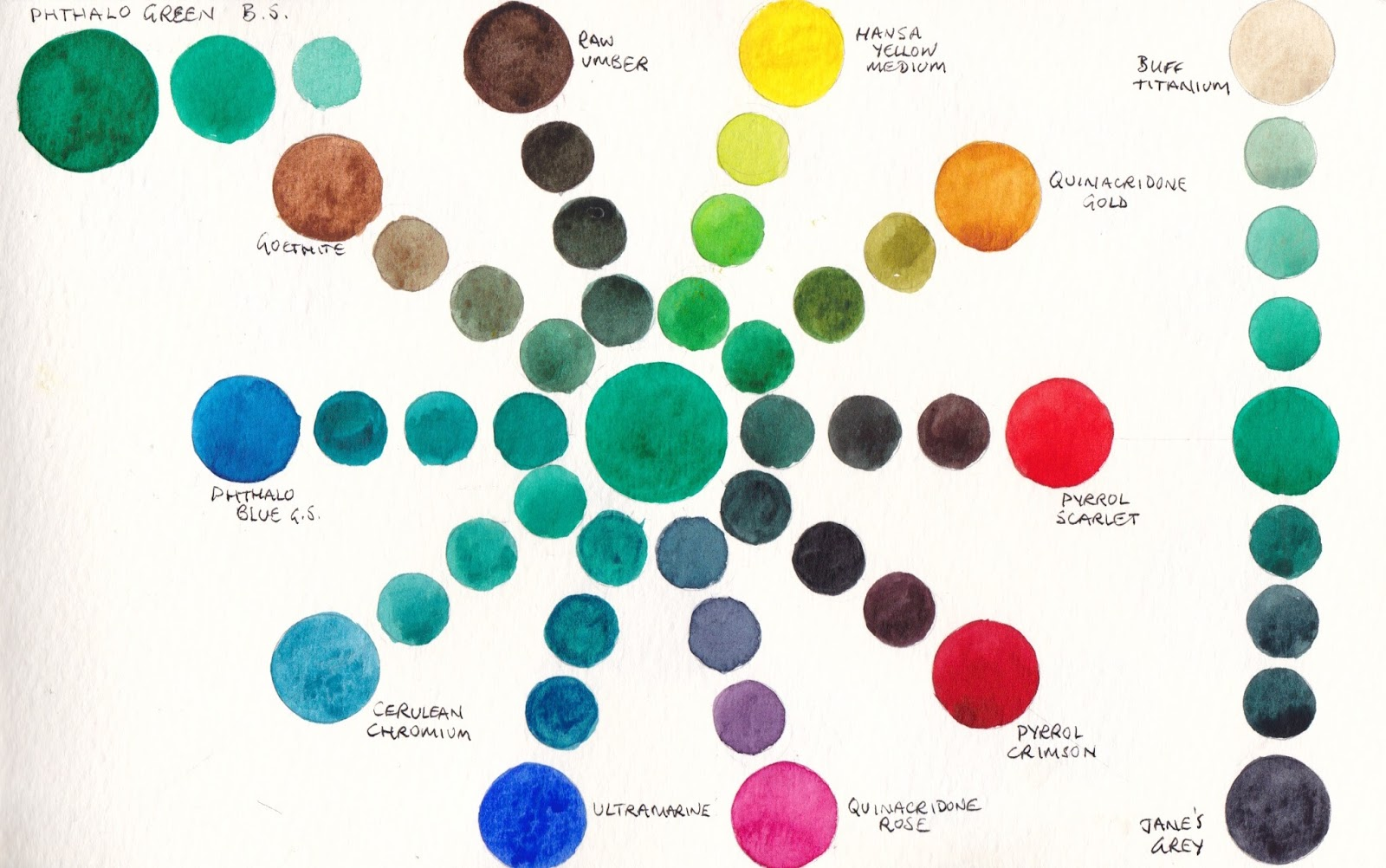 Jane Blundell Artist Colour Mixing With A Single Pigment