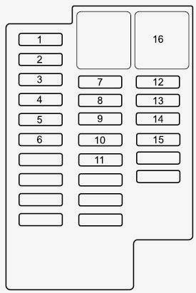 mazda 6 fuse panel cover
