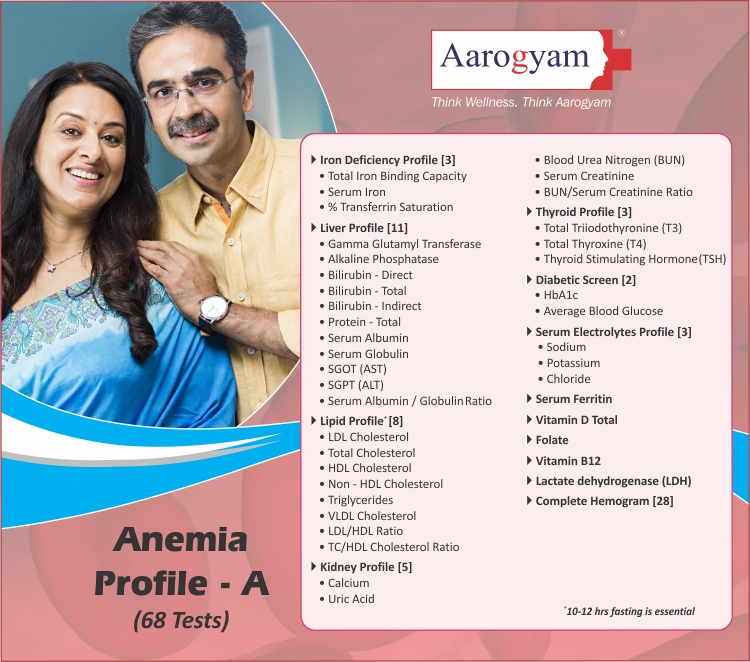 Anemia Profile - A  (With Vitamin D Total + Vitamin B-12 + Ferritin + Folate @ Rs 1800 / 68 Tests