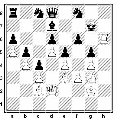 Posición de la partida de ajedrez Robert James Fischer - Svetozar Gligoric (Rovinj - Zagreb, 1970)