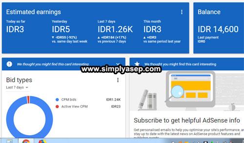 ADSENSE : Inilah tampilan depan dashboard akun Google Adsense yang ingin saya jual bagi siapa saja yang memerlukannya.