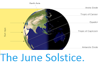 http://sciencythoughts.blogspot.co.uk/2016/06/the-june-solstice.html