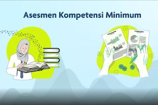 Contoh Soal Asesmen Kompetensi Minimum(AKM) / Asesmen Nasional Berbasis Komputer (ANBK) tentang Survei Lingkungan