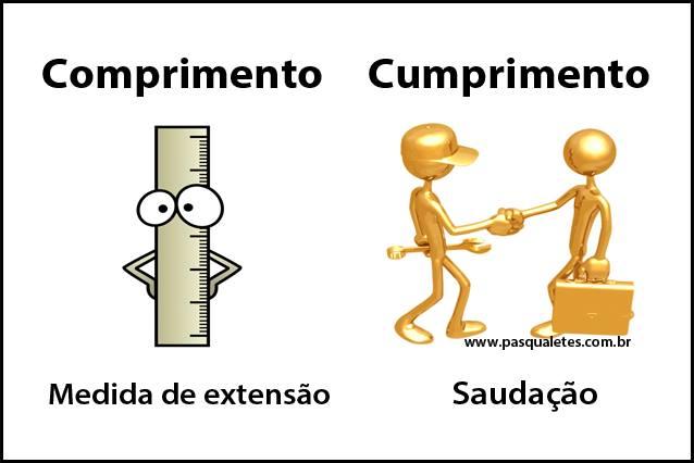 Imagens De Cumprimento: Língua Portuguesa Em5Minutos: Comprimento X Cumprimento