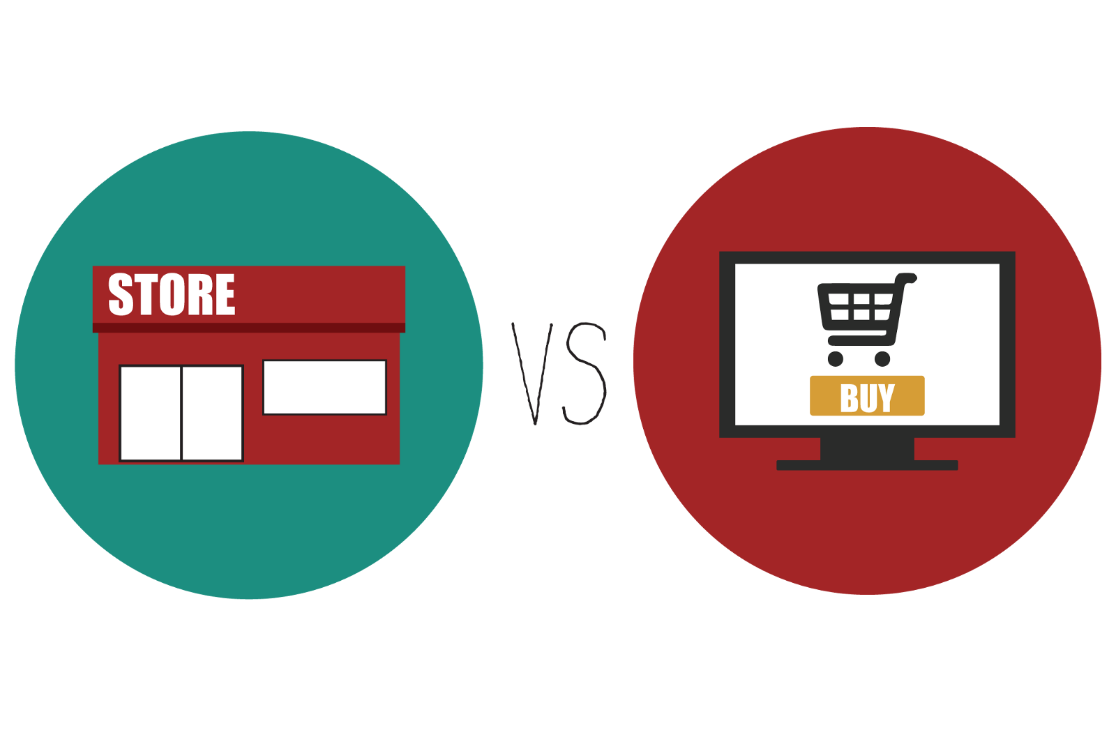 Not Everything Is Made The Same In On-line Marketplaces Shopping+malls+vs+online+shopping