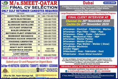 Jobs in Qatar & Dubai