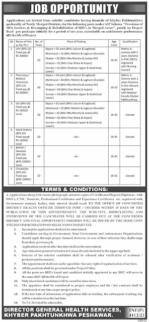 Job opportunities in Khyber Pakhtunkhwa Newly Merged Districts, latest jobs 2021, jobs kpk, jobs near me, Health jobs in merged areas (2021)
