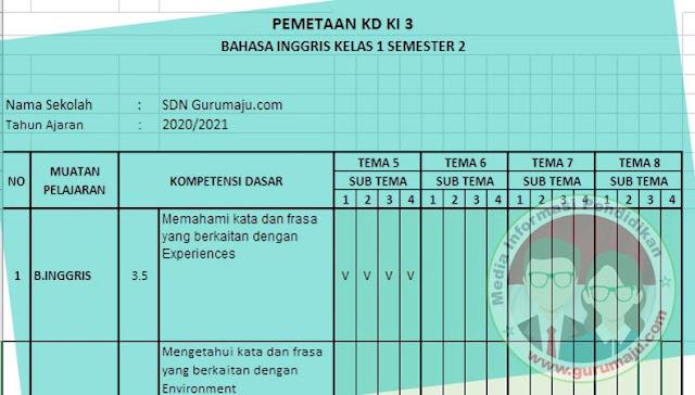 Pemetaan KD Bahasa inggris Kelas 1 Semester 2