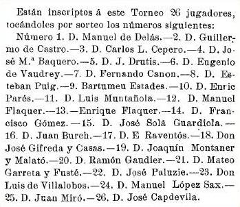 Lista de participantes del torneo de ajedrez