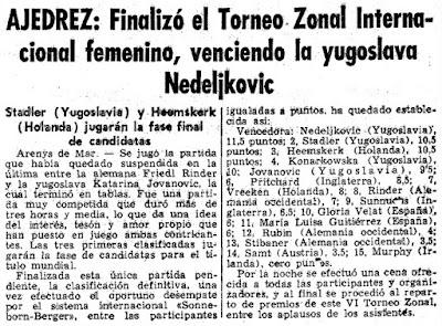 Clasificación del VI Torneo Zonal Femenino del Oeste de Europa