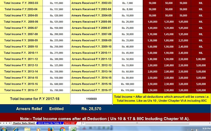 Download Up to date Arrears Relief Calculator U/s 89(1) with Form 10E From F.Y.2000-01 to F.Y.2017-18, With Income Tax Calculator for F.Y.2017-18