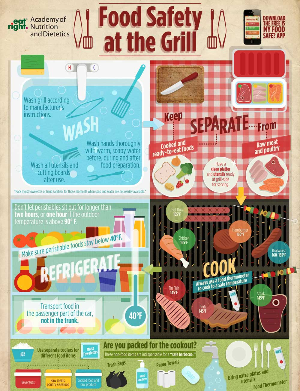 Food Safety at the Grill #infographic #infographic #Food #Food Safety #Infographics #Drill Food