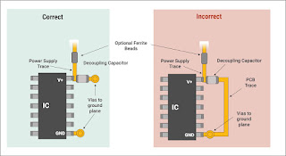 How do you place a decoupling capacitor?