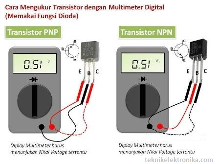 testransistor