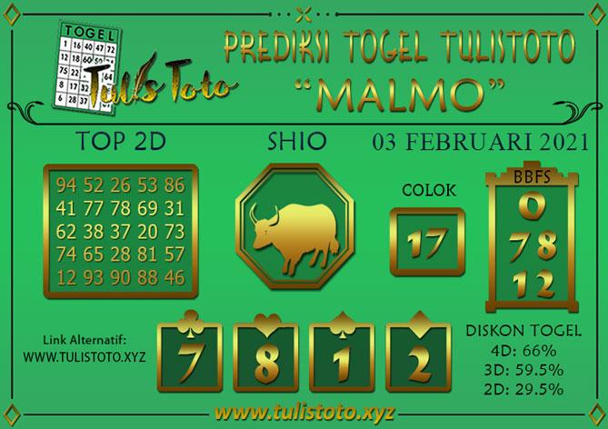 Prediksi Togel MALMO TULISTOTO 03 FEBRUARI 2021