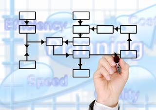 pengertian, fungsi, tujuan administrasi