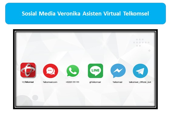 Sosial Media Veronika Asisten Virtual Telkomsel