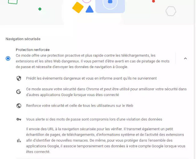 Protection renforcée google chrome
