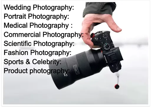 complete tour of photography career, Photography types
