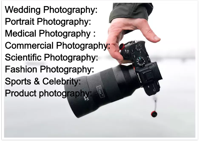 Complete Tour of Photography Career and Types