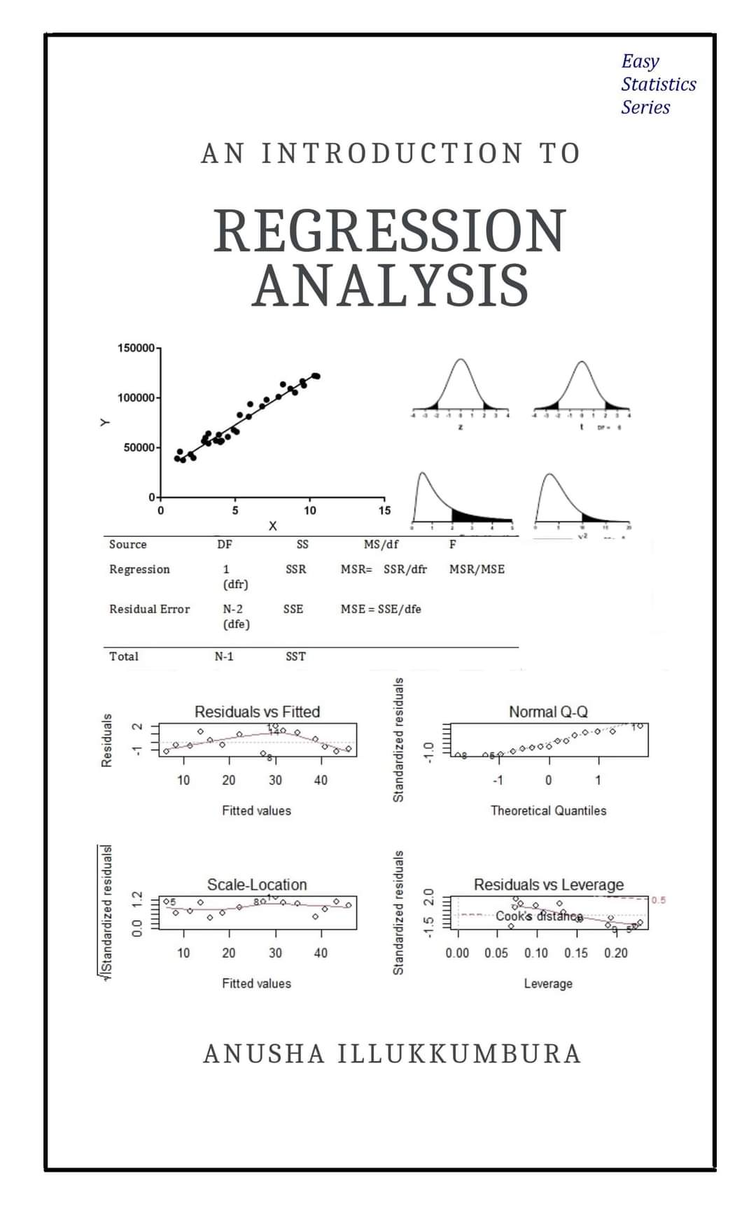 Download Introduction to Regression Analysis: Using R (Easy Statistics) pdf
