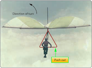 Aircraft Theory of Flight