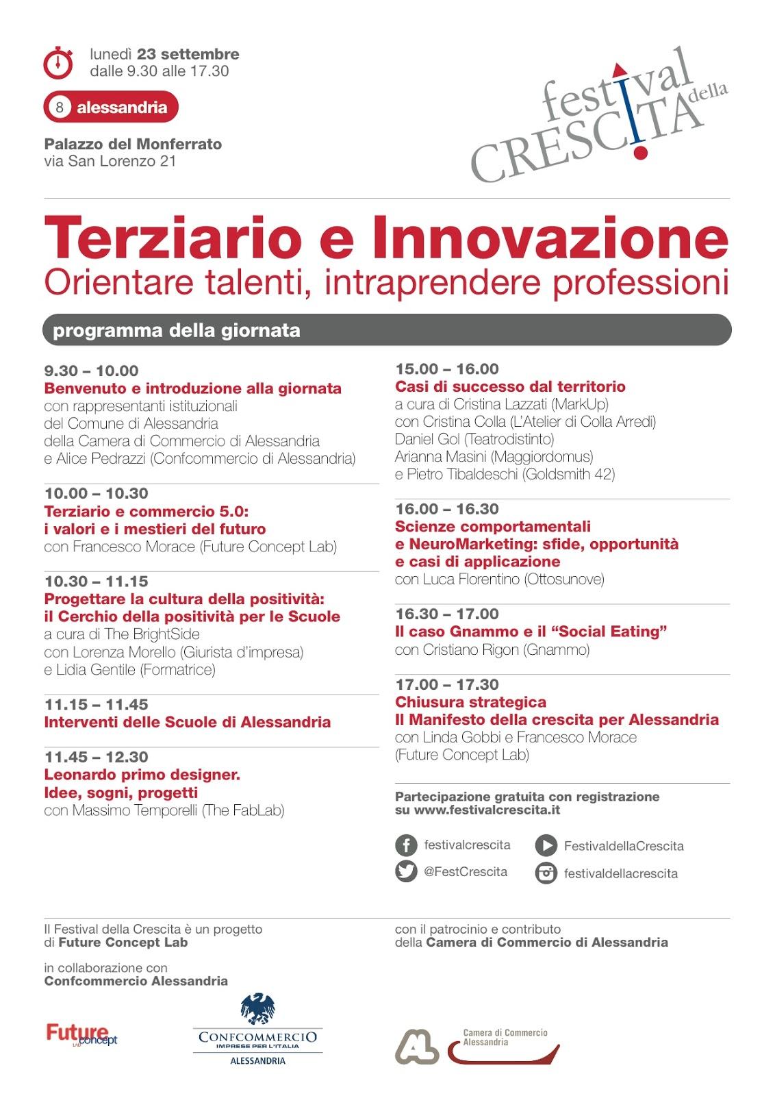 Palazzo Del Monferrato Festival Della Crescita Terziario E Innovazione