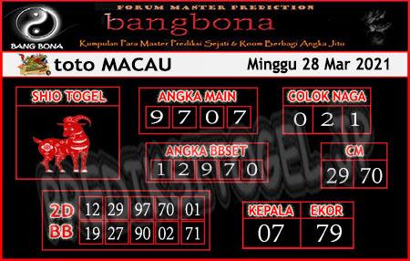 Prediksi Bangbona Toto Macau Minggu 28 Maret 2021