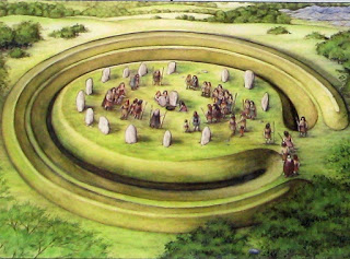 Adena Henge or Sun Temple is Discovered in Chillicothe, Ohio