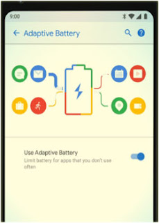 Fitur Adaptive Battery Android P versi Beta