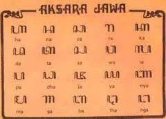Download Soal PAS/UAS Bahasa Jawa Kelas 3 SD/MI Semester 1