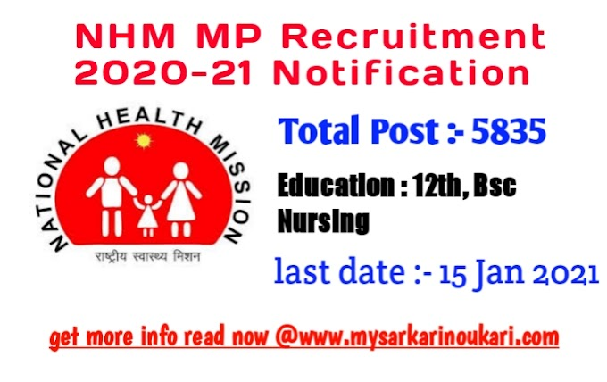 NHM MP Recruitment 2021 Notification Admit card