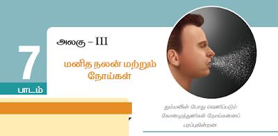 KALVISOLAI ONLINE TEST - CLASS 12 BIOLOGY ZOOLOGY - பாடம் 7 மனித நலன் மற்றும் நோய்கள் - 1 MARK QUESTIONS