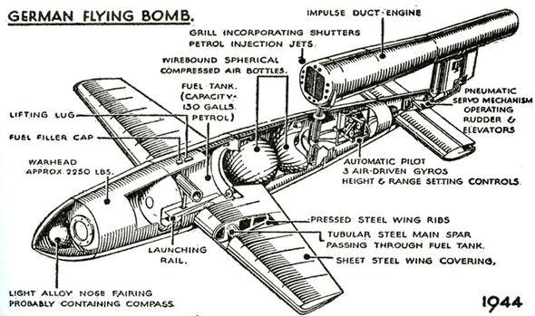 adolf-hitler-nazi-secret-weapons-winning