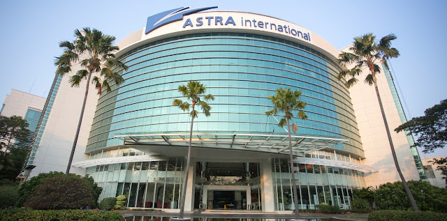 Kantor Astra International ASII